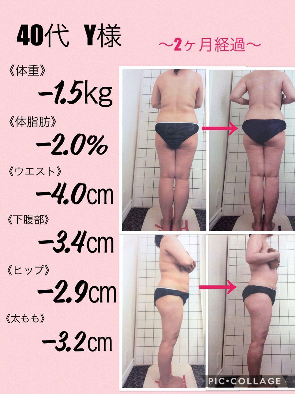 体重ばかり気にしていてもダメなんです!